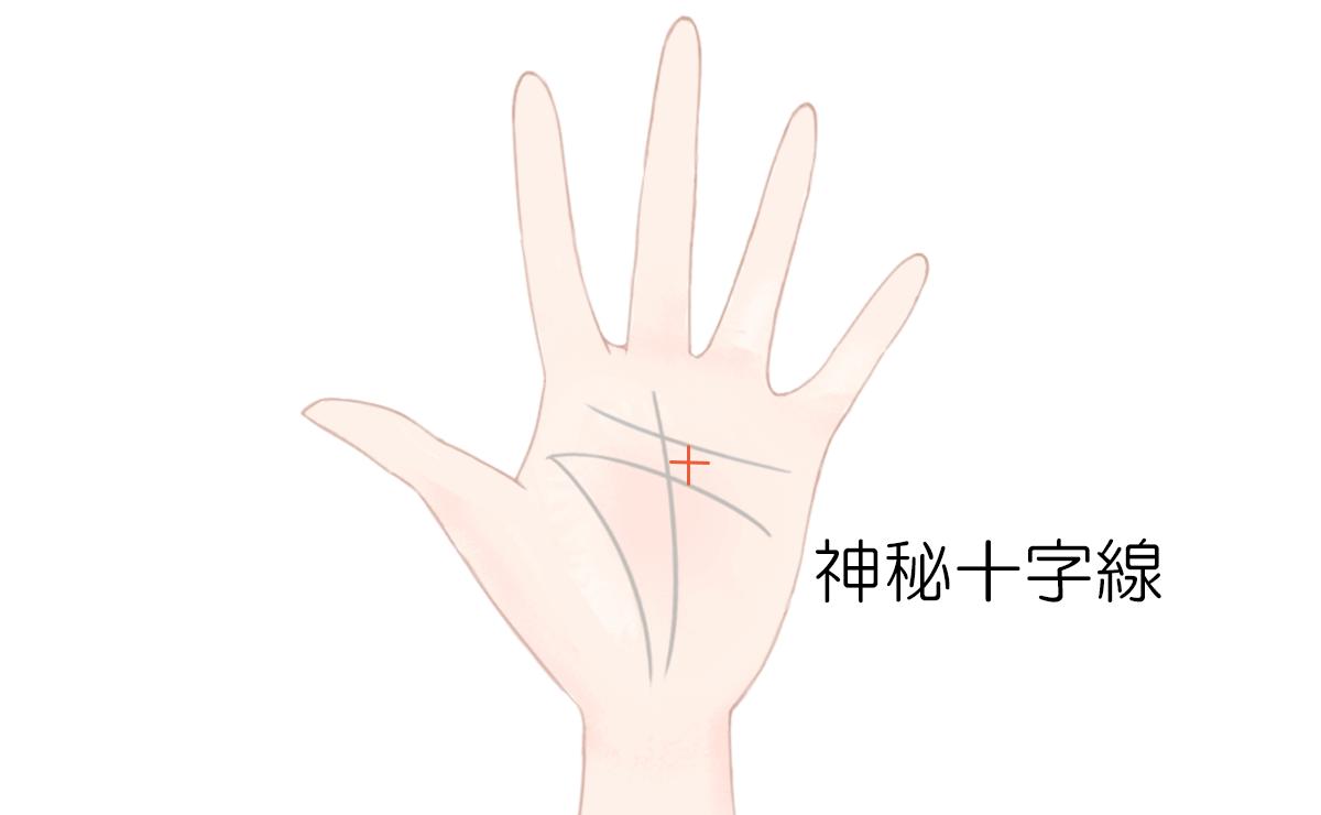 神秘 十字 線 両手